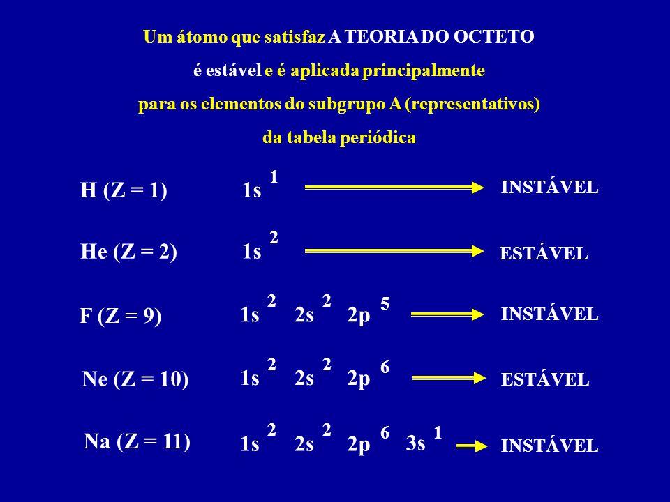 Um átomo que satisfaz A TEORIA DO OCTETO é estável e é aplicada principalmente para os elementos do subgrupo A (representativos) da tabela periódica H