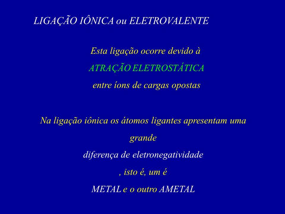 LIGAÇÃO IÔNICA ou ELETROVALENTE Esta ligação ocorre devido à ATRAÇÃO ELETROSTÁTICA entre íons de cargas opostas Na ligação iônica os átomos ligantes a
