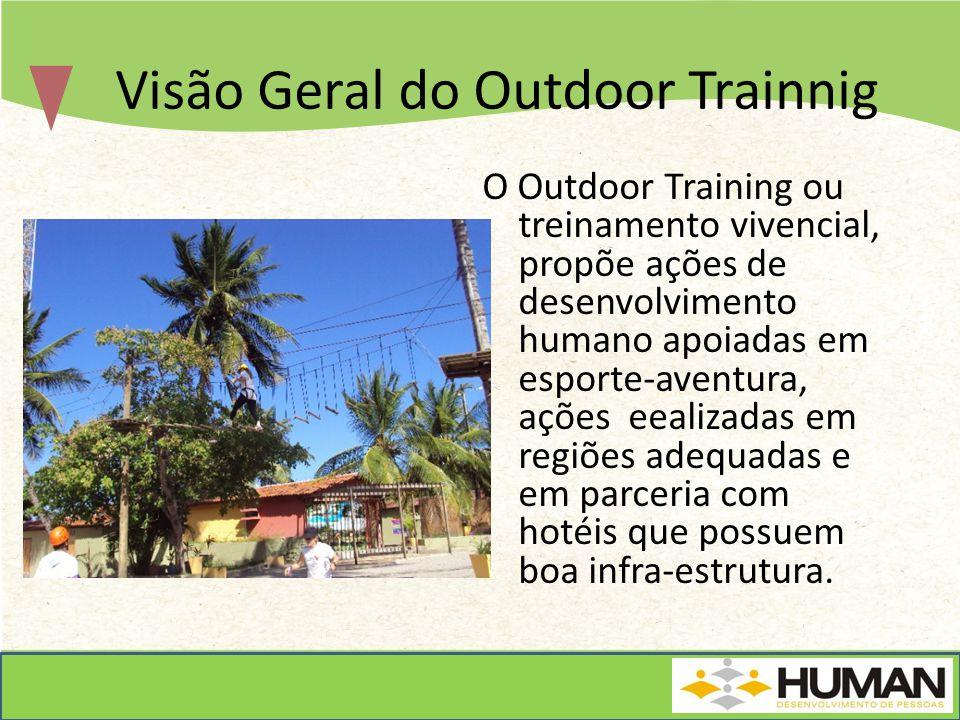 Visão Geral do Outdoor Trainnig O Outdoor Training ou treinamento vivencial, propõe ações de desenvolvimento humano apoiadas em esporte-aventura, açõe