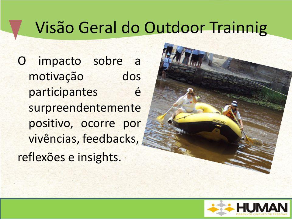Visão Geral do Outdoor Trainnig O impacto sobre a motivação dos participantes é surpreendentemente positivo, ocorre por vivências, feedbacks, reflexõe
