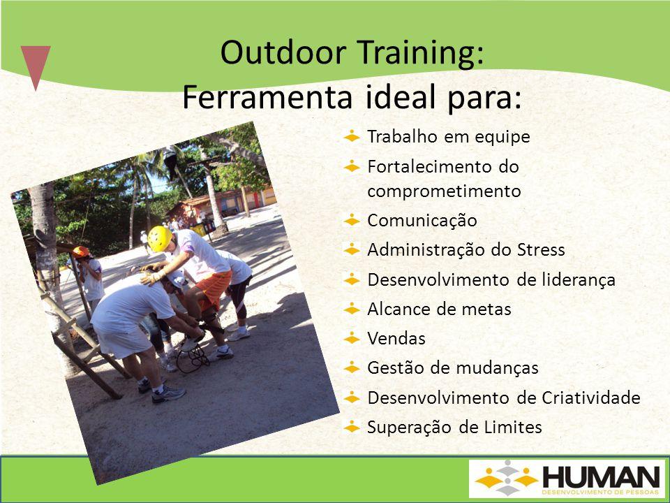 Outdoor Training: Ferramenta ideal para: Trabalho em equipe Fortalecimento do comprometimento Comunicação Administração do Stress Desenvolvimento de l