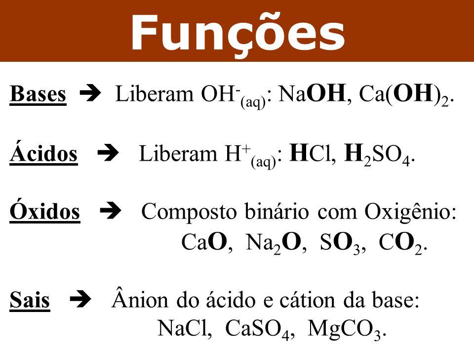 Funções Bases Liberam OH - (aq) : Na OH, Ca( OH ) 2. Ácidos Liberam H + (aq) : H Cl, H 2 SO 4. Óxidos Composto binário com Oxigênio: Ca O, Na 2 O, S O