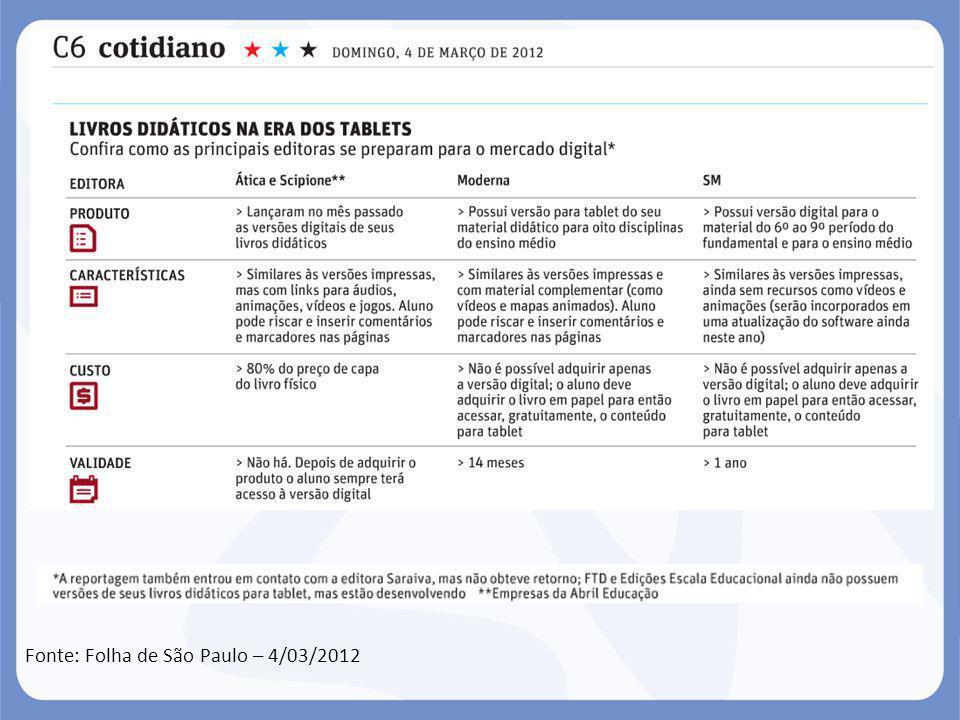 Fonte: Folha de São Paulo – 4/03/2012