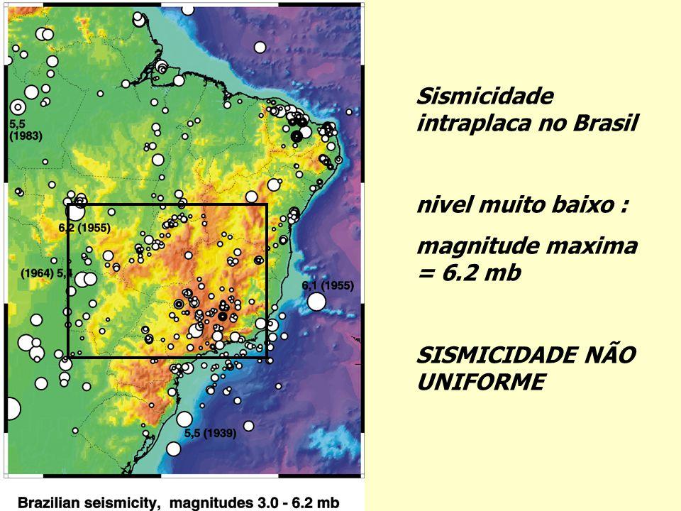 geoquímica (Gibson et al., 1997) tomografia (BLSP) efeito da distribuição dos raios