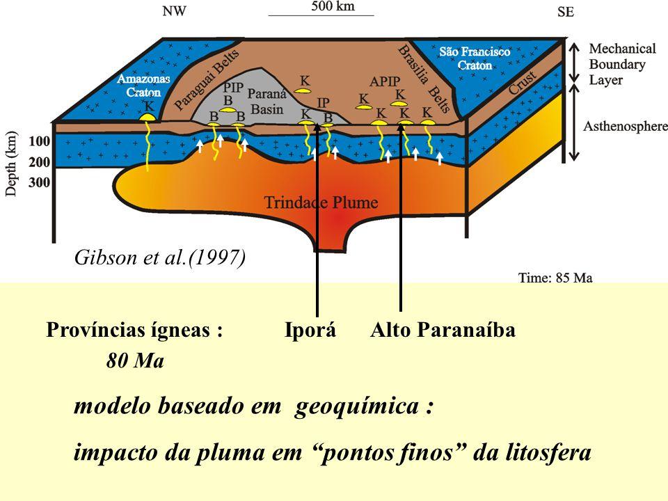 Gibson et al.(1997) Províncias ígneas : Iporá Alto Paranaíba 80 Ma modelo baseado em geoquímica : impacto da pluma em pontos finos da litosfera