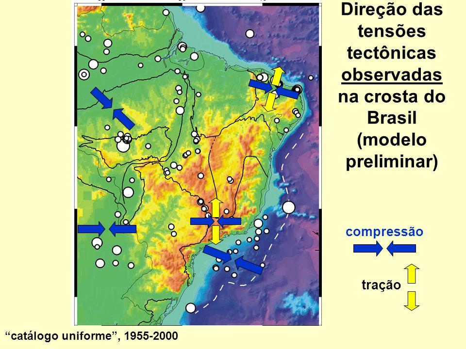 catálogo uniforme, 1955-2000 compressão tração Direção das tensões tectônicas observadas na crosta do Brasil (modelo preliminar)