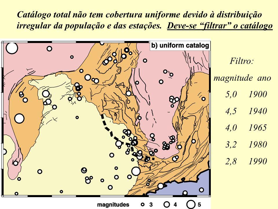 Catálogo total não tem cobertura uniforme devido à distribuição irregular da população e das estações.