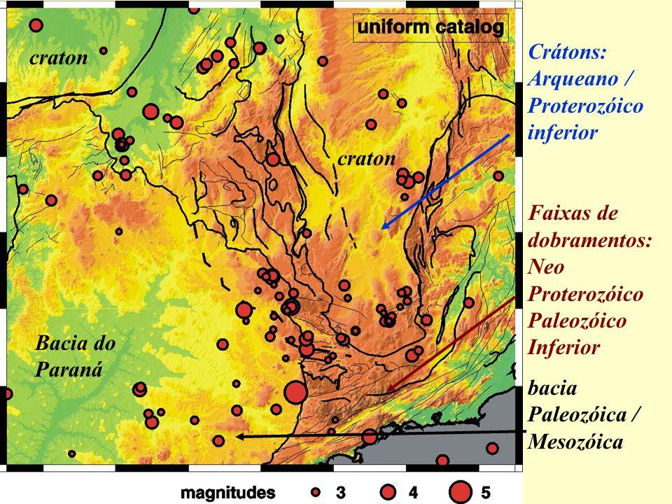 Exemplo de modelo de forças na litosfera - colisão com Nazca - empurrão da cadeia - espalhamento na margem passiva