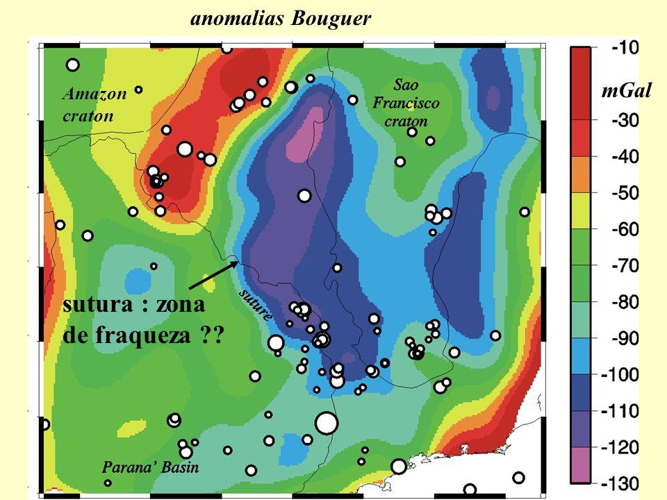 anomalias Bouguer mGal Amazon craton sutura : zona de fraqueza ??