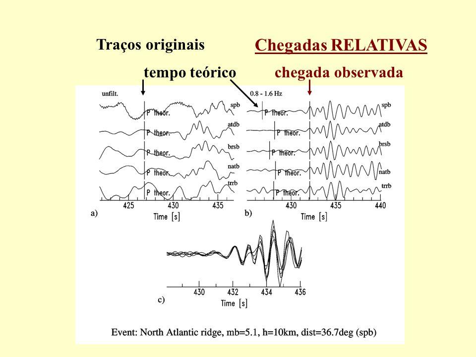 Região SE do Brasil: evidências de efeito de maior temperatura nas anomalias de baixa velocidade.