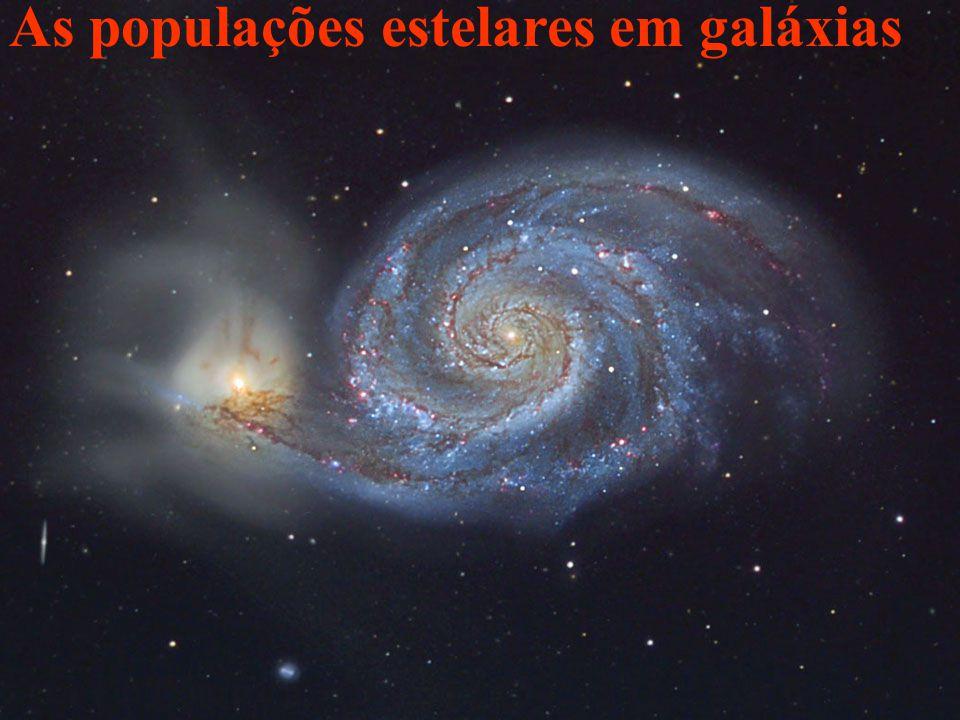 As populações estelares em galáxias