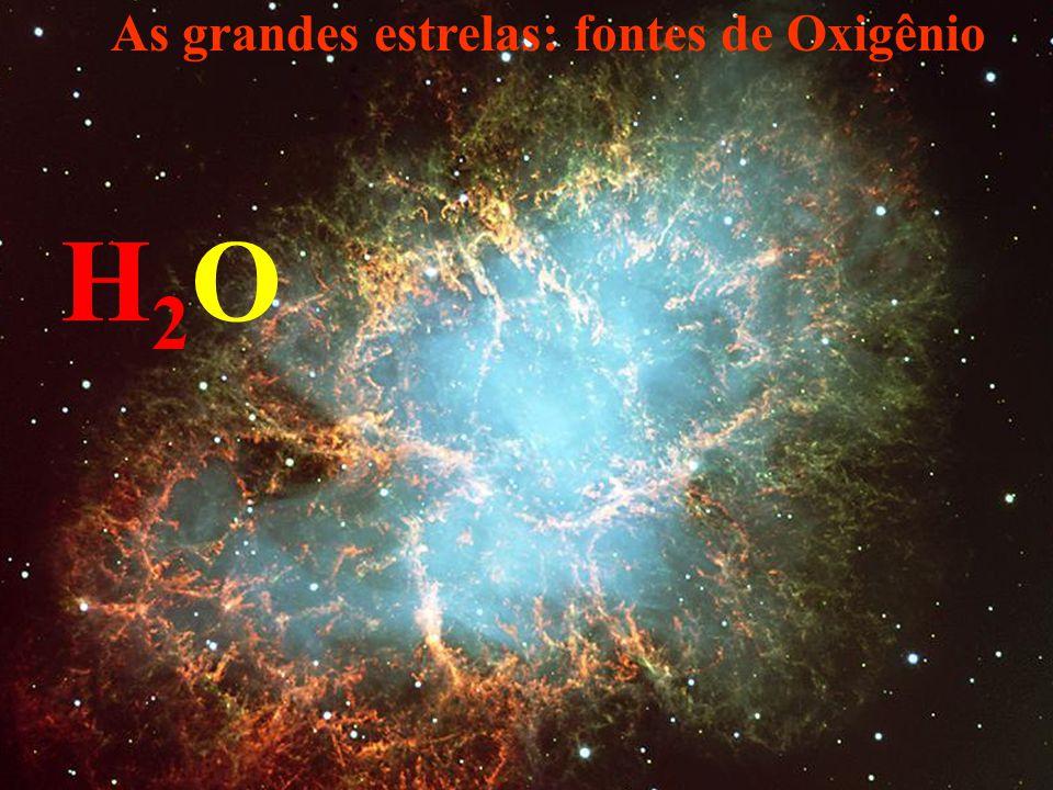 H2OH2O As grandes estrelas: fontes de Oxigênio