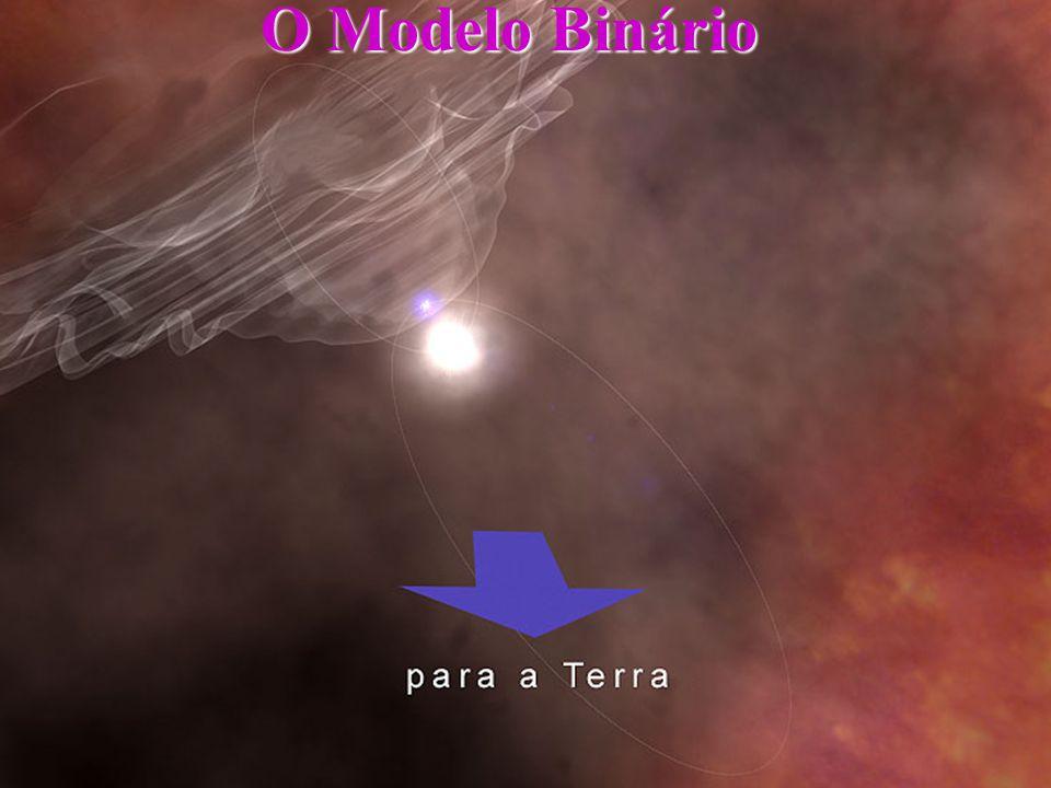 69M (secundária) <=113 M <=89 M 67 M (primária) O Modelo Binário