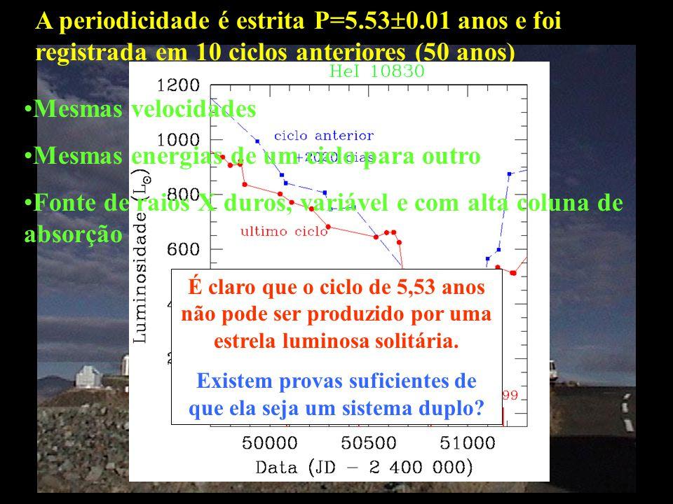 A periodicidade é estrita P=5.53 0.01 anos e foi registrada em 10 ciclos anteriores (50 anos) Estrela instável X Modelo binário Mesmas velocidades Mes