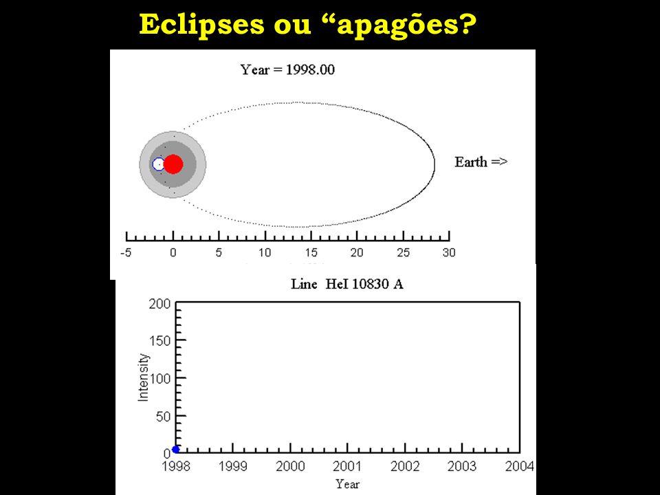 Eclipses ou apagões?