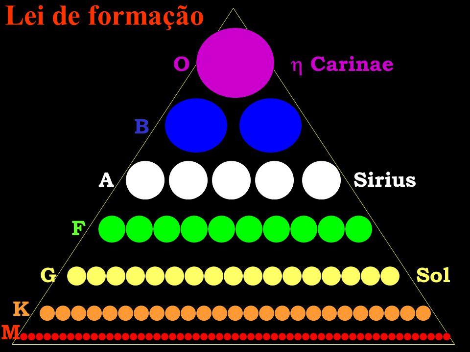 Carinae: uma ameaça à vida na Terra? GRB 011121