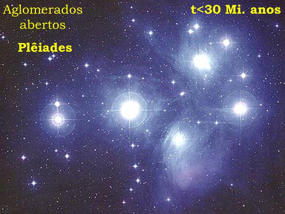 Aglomerados abertos Plêiades t<30 Mi. anos