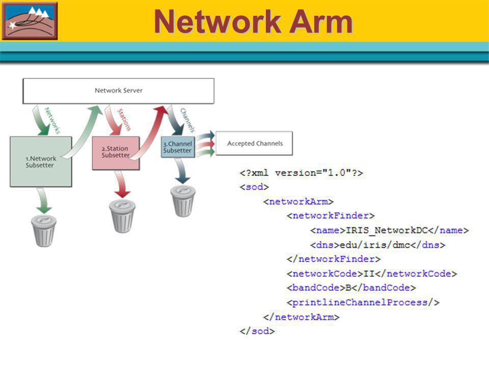 Network Arm