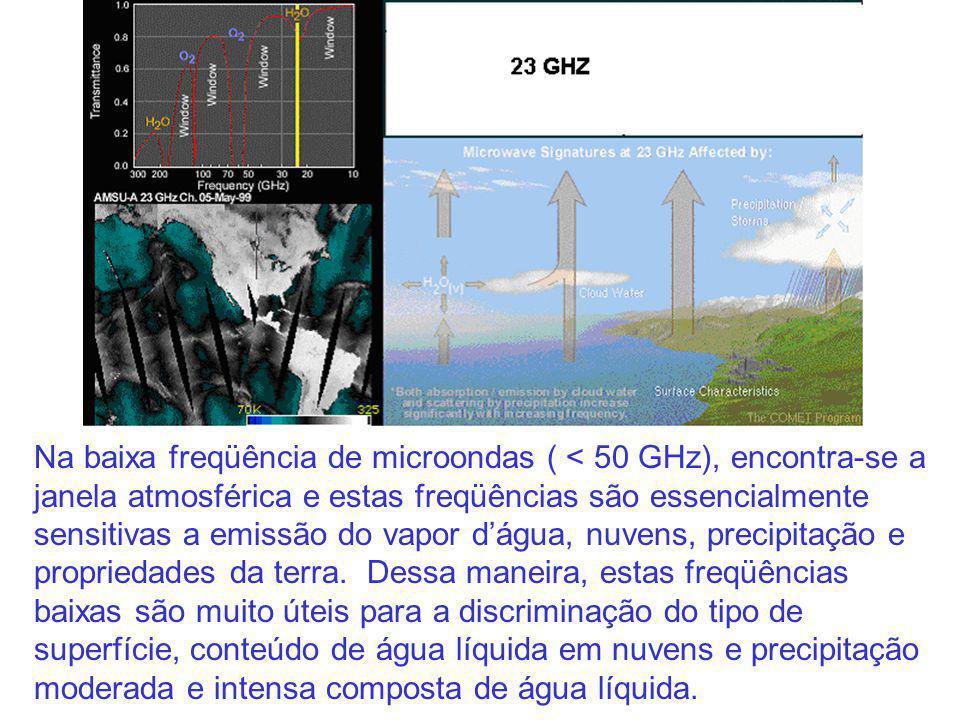 Na baixa freqüência de microondas ( < 50 GHz), encontra-se a janela atmosférica e estas freqüências são essencialmente sensitivas a emissão do vapor d