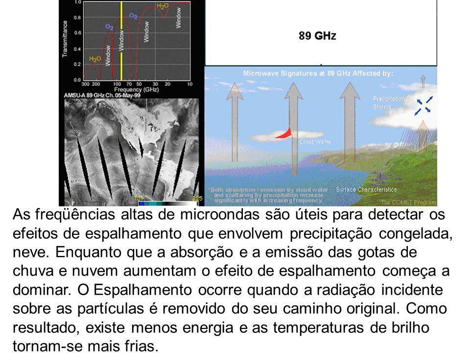 As freqüências altas de microondas são úteis para detectar os efeitos de espalhamento que envolvem precipitação congelada, neve. Enquanto que a absorç