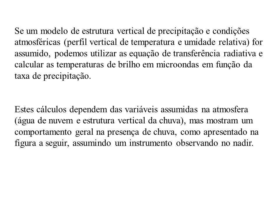 Se um modelo de estrutura vertical de precipitação e condições atmosféricas (perfil vertical de temperatura e umidade relativa) for assumido, podemos