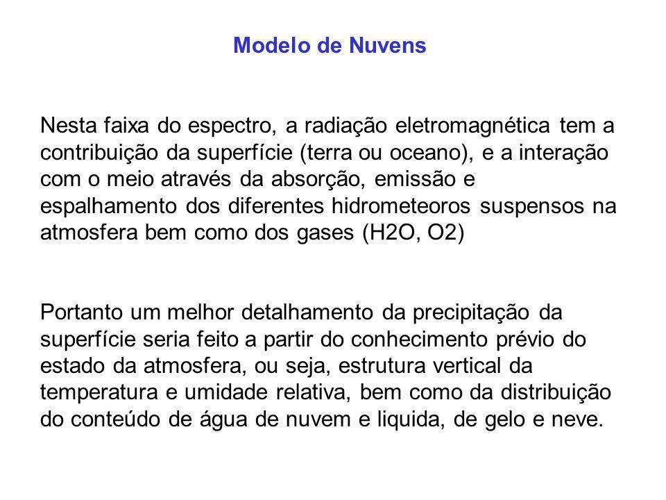 Modelo de Nuvens Nesta faixa do espectro, a radiação eletromagnética tem a contribuição da superfície (terra ou oceano), e a interação com o meio atra