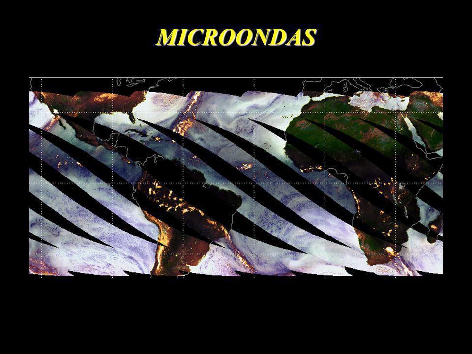 As freqüências altas de microondas são úteis para detectar os efeitos de espalhamento que envolvem precipitação congelada, neve.