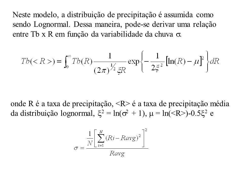 Neste modelo, a distribuição de precipitação é assumida como sendo Lognormal. Dessa maneira, pode-se derivar uma relação entre Tb x R em função da var