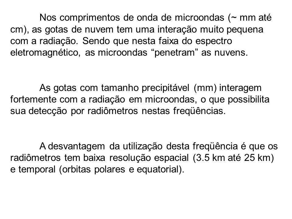 a)a) Cálculo em ar-limpo Os cálculos de transferência radiativa em ar-limpo (sem chuva) devem coincidir com as observações.