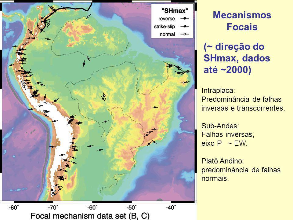 Intraplaca: Predominância de falhas inversas e transcorrentes. Sub-Andes: Falhas inversas, eixo P ~ EW. Platô Andino: predominância de falhas normais.