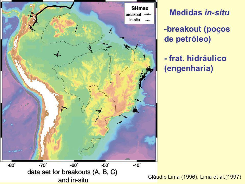 Cláudio Lima (1996); Lima et al.(1997) Medidas in-situ -breakout (poços de petróleo) - frat. hidráulico (engenharia)