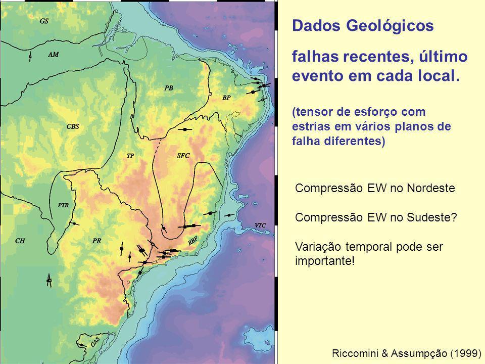 Riccomini & Assumpção (1999) Compressão EW no Nordeste Compressão EW no Sudeste? Variação temporal pode ser importante! Dados Geológicos falhas recent