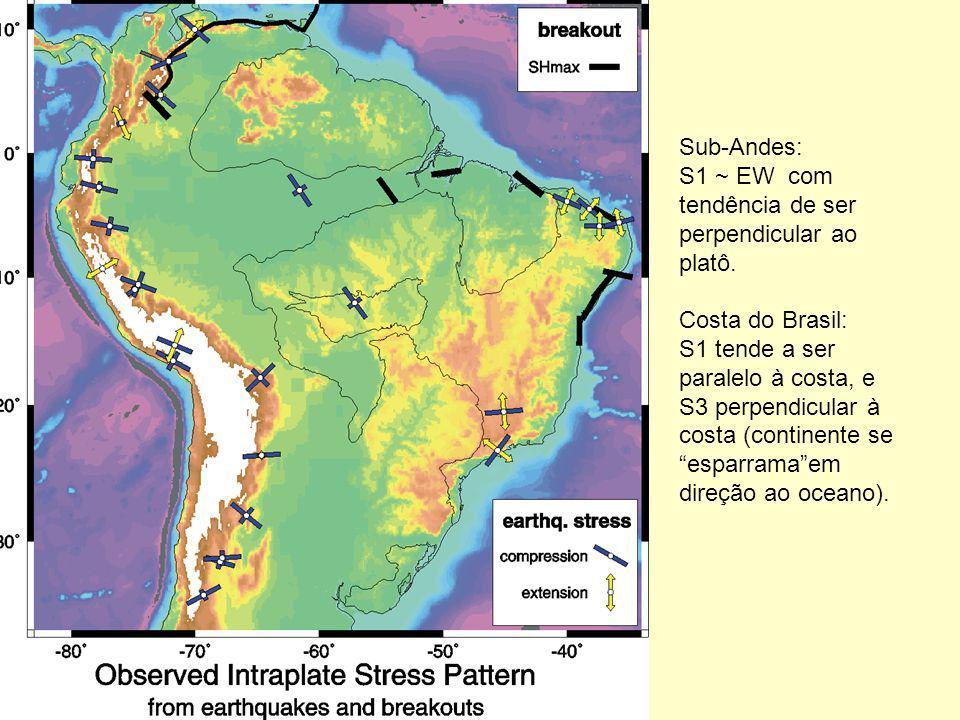 Sub-Andes: S1 ~ EW com tendência de ser perpendicular ao platô. Costa do Brasil: S1 tende a ser paralelo à costa, e S3 perpendicular à costa (continen