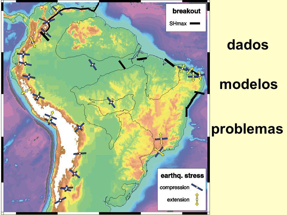 Meijer (1995) Modelo de forças de Meijer (1995).