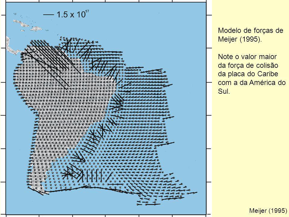 Meijer (1995) Modelo de forças de Meijer (1995). Note o valor maior da força de colisão da placa do Caribe com a da América do Sul.