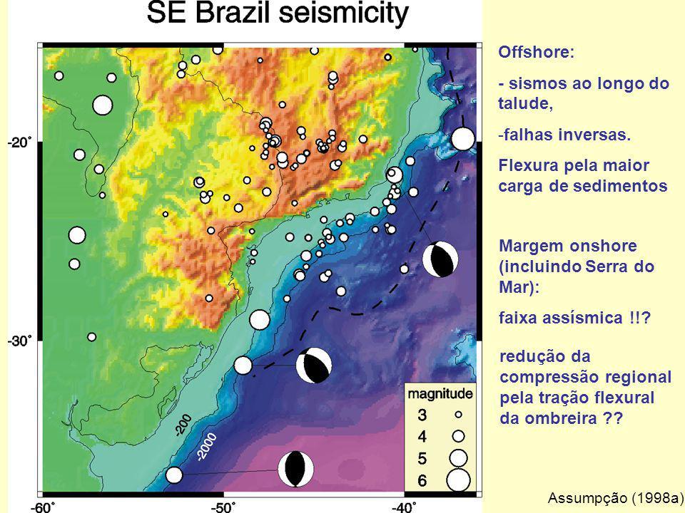 Assumpção (1998a) Offshore: - sismos ao longo do talude, -falhas inversas. Flexura pela maior carga de sedimentos Margem onshore (incluindo Serra do M