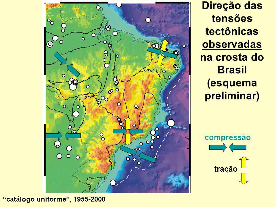 catálogo uniforme, 1955-2000 compressão tração Direção das tensões tectônicas observadas na crosta do Brasil (esquema preliminar)