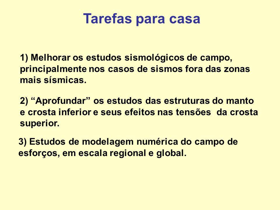 Tarefas para casa 1) Melhorar os estudos sismológicos de campo, principalmente nos casos de sismos fora das zonas mais sísmicas. 2) Aprofundar os estu