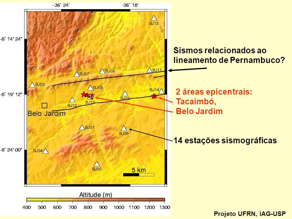 Sismos relacionados ao lineamento de Pernambuco? 14 estações sismográficas 2 áreas epicentrais: Tacaimbó, Belo Jardim Projeto UFRN, IAG-USP Belo Jardi