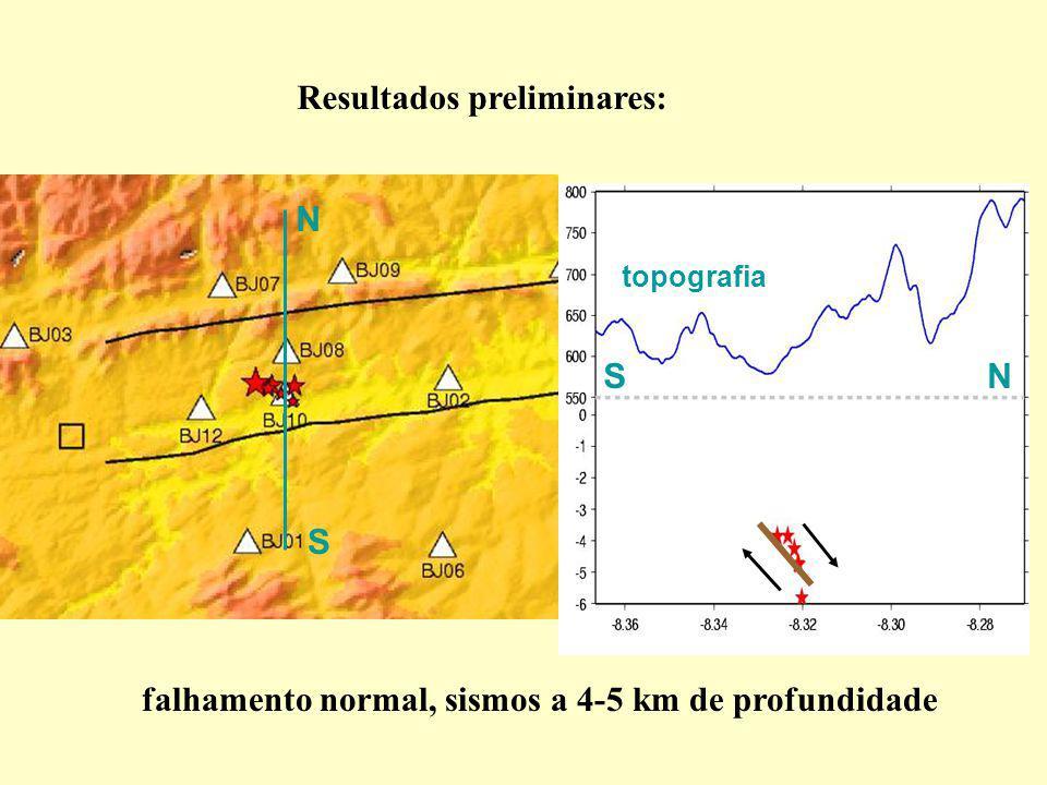 topografia S SN N Resultados preliminares: falhamento normal, sismos a 4-5 km de profundidade