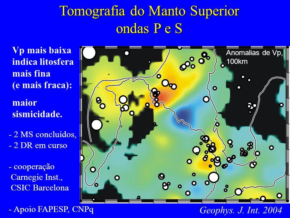 Vp mais baixa indica litosfera mais fina (e mais fraca): maior sismicidade.