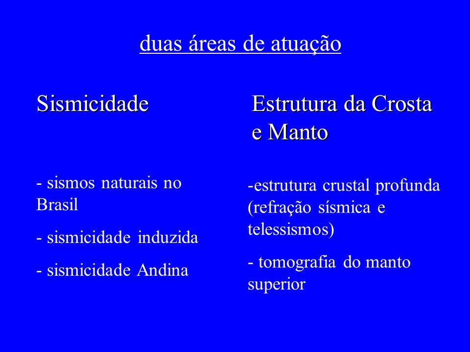 duas áreas de atuação Sismicidade Estrutura da Crosta e Manto - sismos naturais no Brasil - sismicidade induzida - sismicidade Andina -estrutura crustal profunda (refração sísmica e telessismos) - tomografia do manto superior