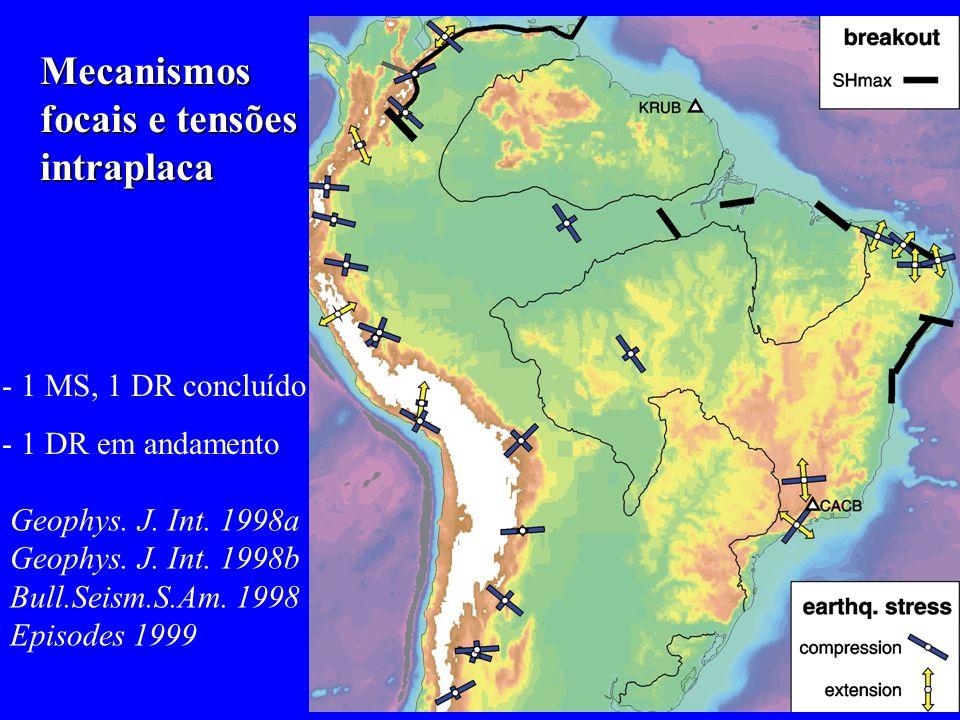 Apoio Financeiro Temático FAPESP, 1998-2004: R$430.000 + $112.000 refração sísmica profunda em Minas Gerais e Goiás Eletronuclear, 2002-2006: R$ 520.000 risco sísmico no SE (Angra dos Reis) Petrobrás, 1998-2003: R$ 360.000 sismicidade da Bacia de Campos 2 Aux.