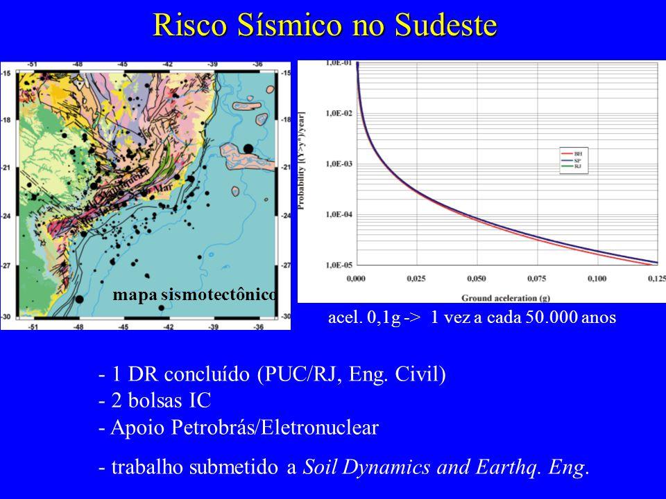 1) continuação do monitoramento da sismicidade brasileira: aumento das estações permanentes e melhoria das aumento das estações permanentes e melhoria das estações temporárias -> o campo de tensões intraplaca.