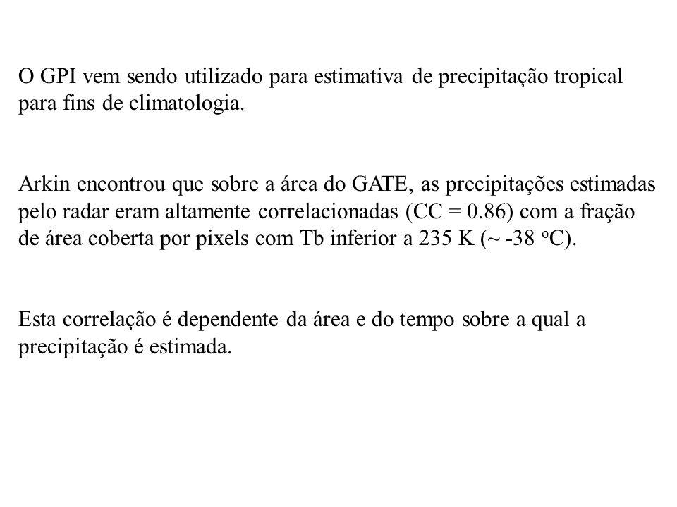 O GPI vem sendo utilizado para estimativa de precipitação tropical para fins de climatologia. Arkin encontrou que sobre a área do GATE, as precipitaçõ