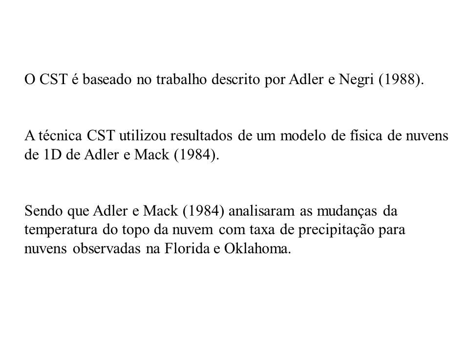 O CST é baseado no trabalho descrito por Adler e Negri (1988). A técnica CST utilizou resultados de um modelo de física de nuvens de 1D de Adler e Mac