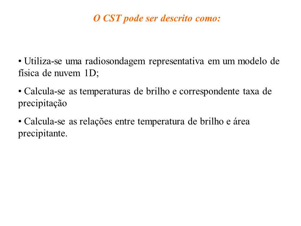 Utiliza-se uma radiosondagem representativa em um modelo de física de nuvem 1D; Calcula-se as temperaturas de brilho e correspondente taxa de precipit