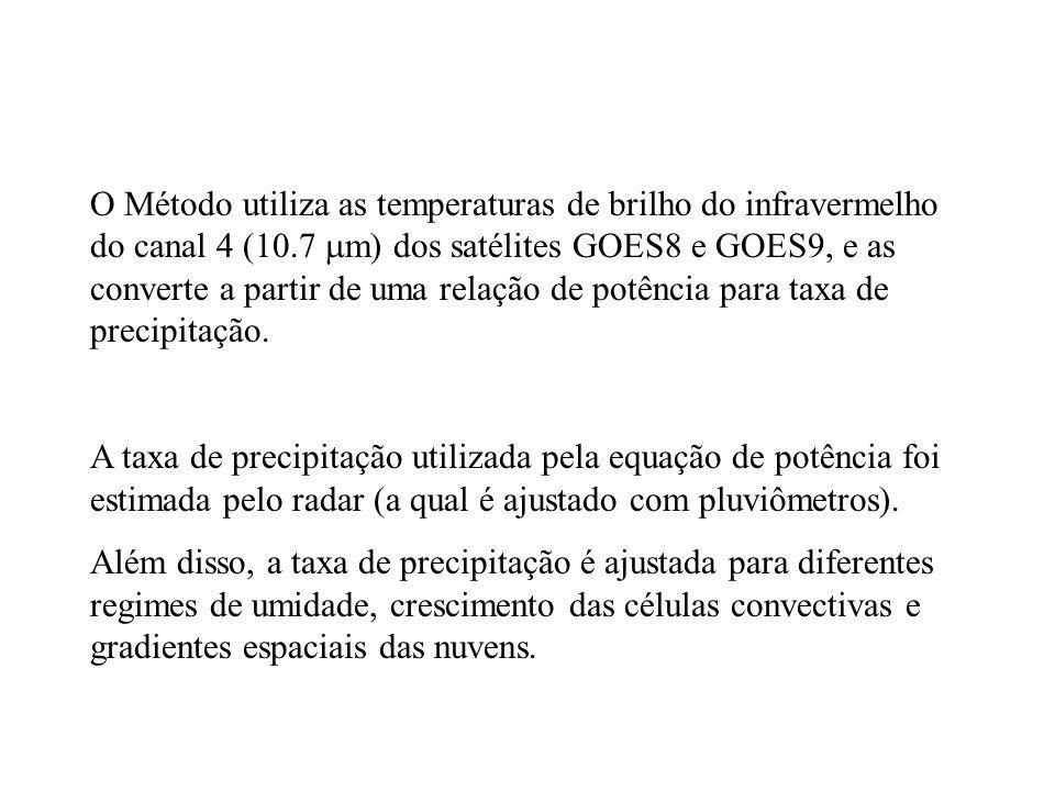 O Método utiliza as temperaturas de brilho do infravermelho do canal 4 (10.7 m) dos satélites GOES8 e GOES9, e as converte a partir de uma relação de