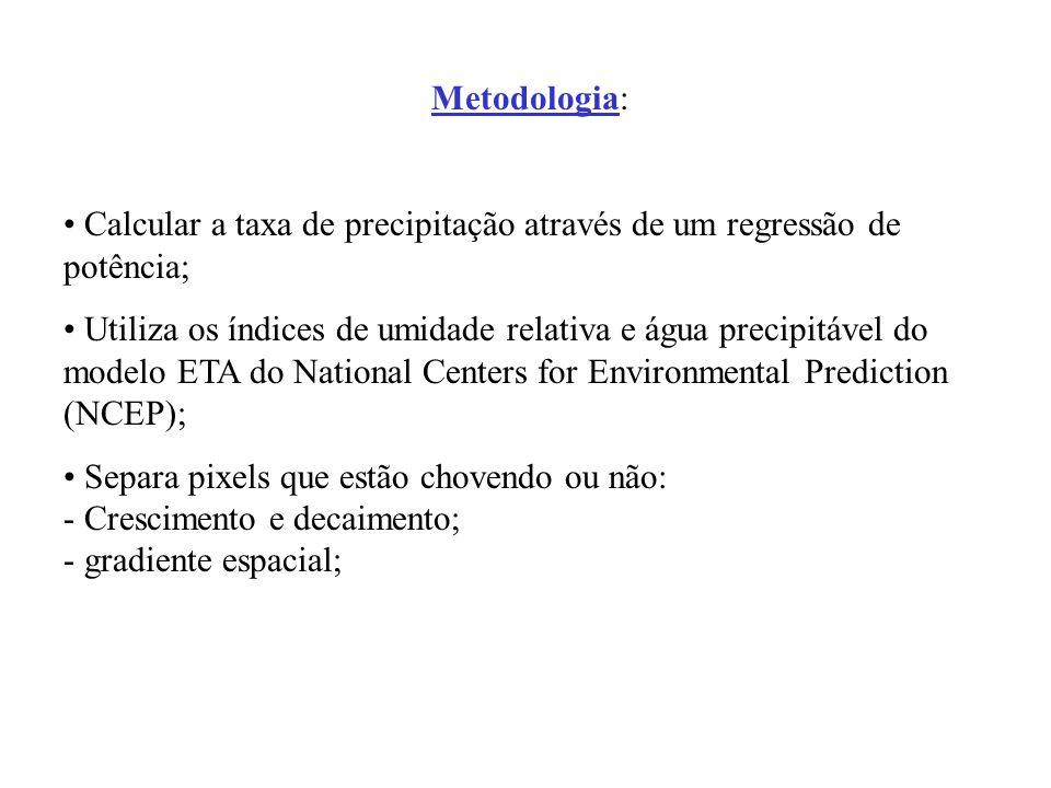 Metodologia: Calcular a taxa de precipitação através de um regressão de potência; Utiliza os índices de umidade relativa e água precipitável do modelo