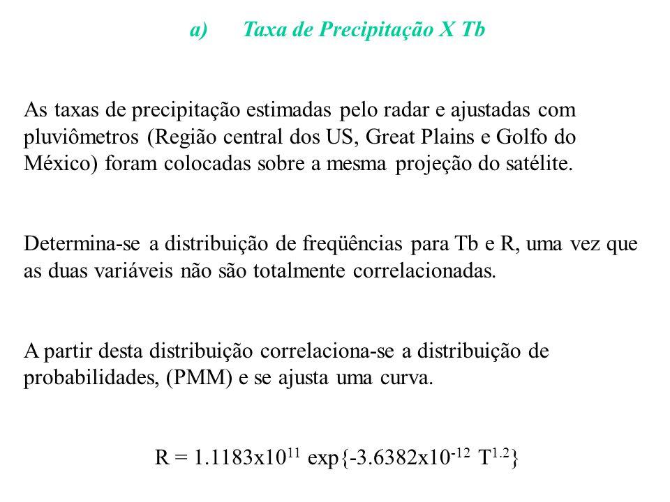 a) Taxa de Precipitação X Tb As taxas de precipitação estimadas pelo radar e ajustadas com pluviômetros (Região central dos US, Great Plains e Golfo d